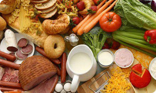 Панкреатит і харчова алергія