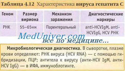 вірус гепатиту С