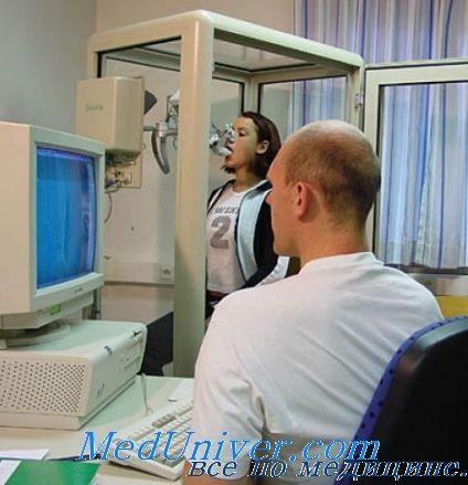 Дослідження при бронхіальній астмі. Дослідження функції зовнішнього дихання (фзд)