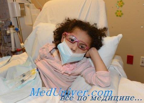 Клініка гострої ниркової недостатності у дітей. Діагностика
