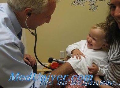 Лікування інфекцій сечових шляхів (імп) у дітей. Антибіотики