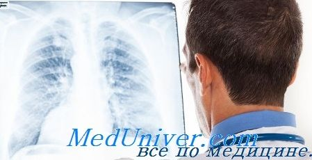 Механізми розвитку бронхіальної астми. Патогенез