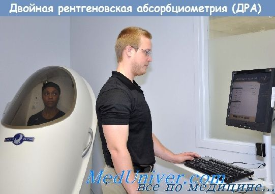 Методи визначення складу тіла змісту води, жиру