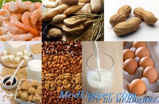 Непереносимість продуктів харчування і харчова алергія. Причини