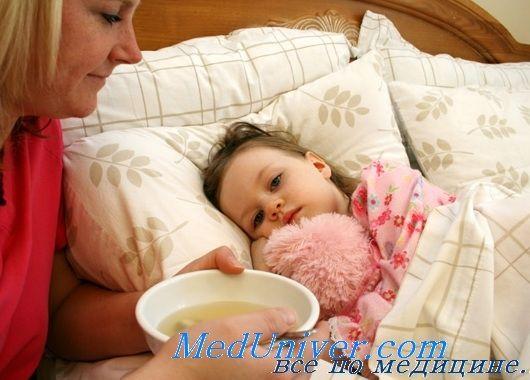 Загальна оцінка імунітету у часто хворіючих дітей. Ознаки імунодефіциту у дитини