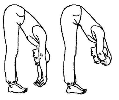 Вправи для шиї (Вправа 3)