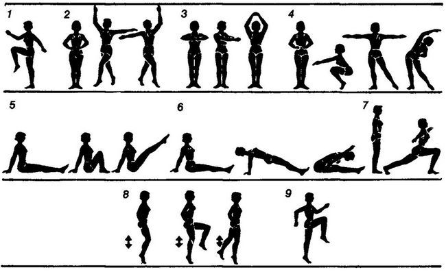 Ранкова гігієнічна гімнастика. Комплекс для жінок