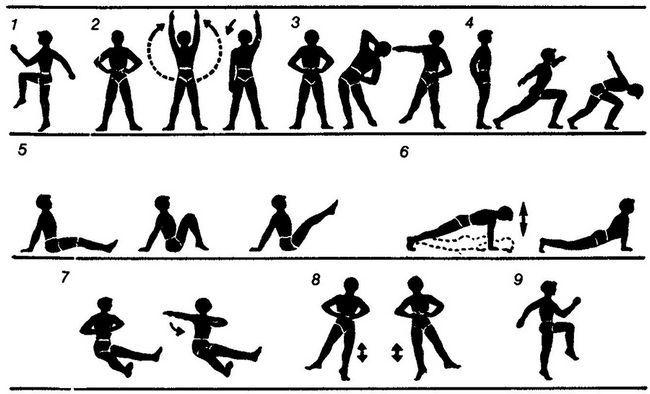 Ранкова гігієнічна гімнастика для чоловіків