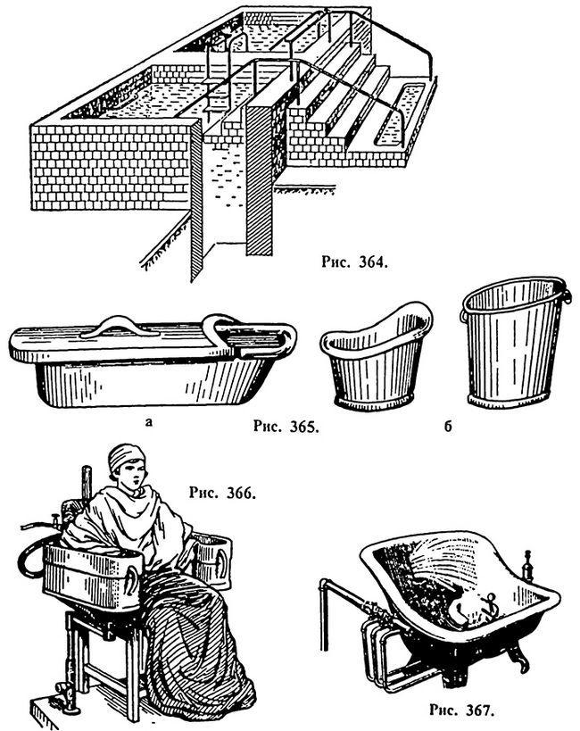 fКонтрастная ванна (загальний вигляд)